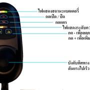 Controller PW101A