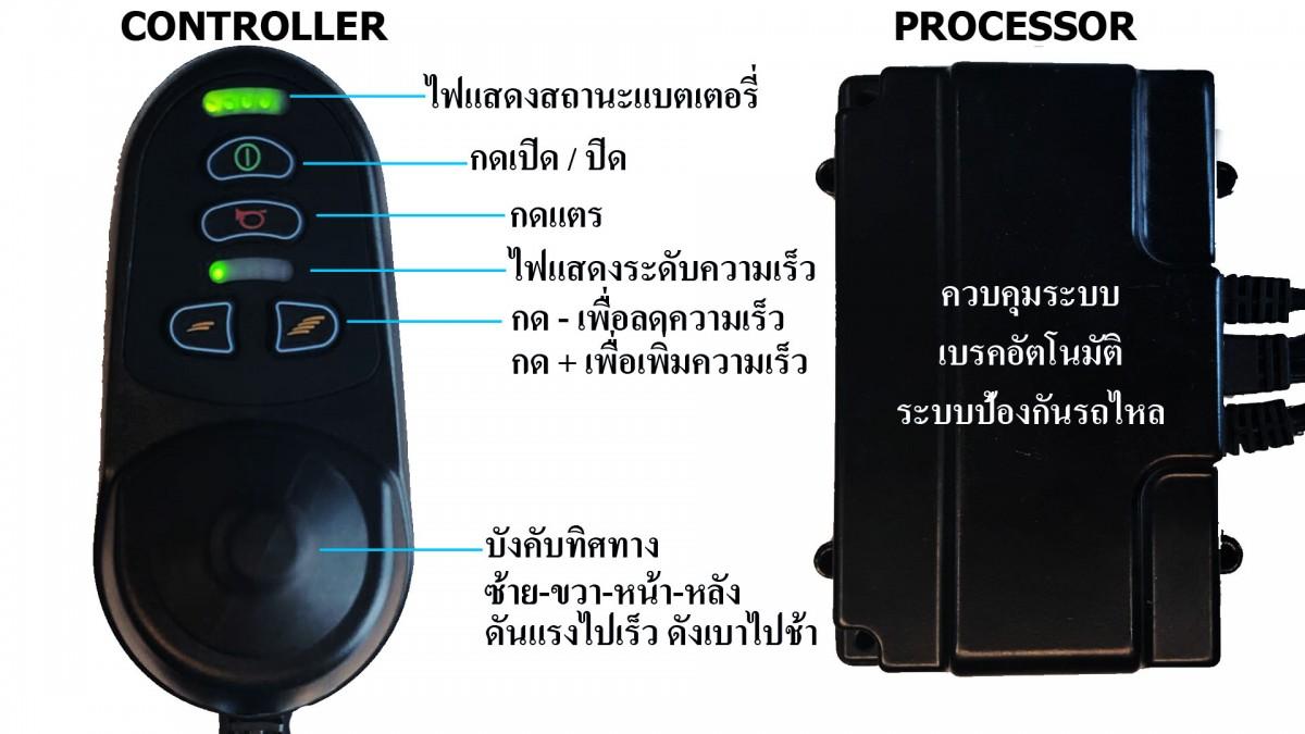 ในรูปแสดงให้เห็น Controller และ กล่อง Processor ระบบความปลอดภัย