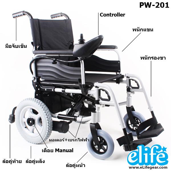 ส่วนประกอบของ PW-201
