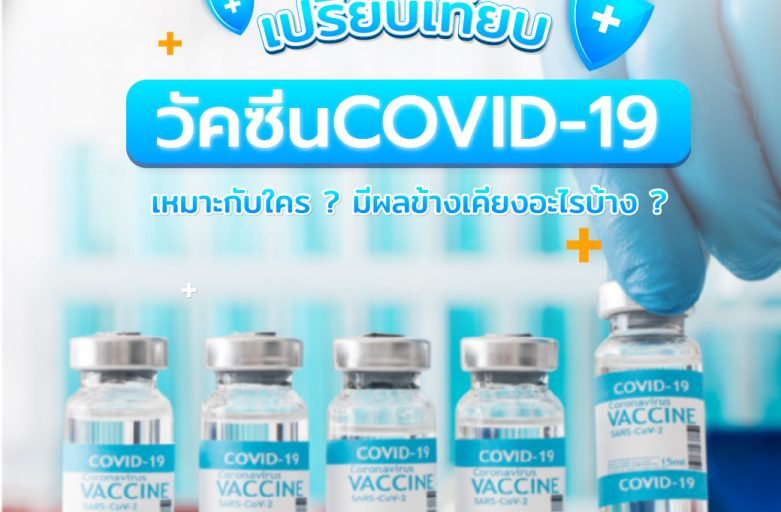 เปรียบเทียบวัคซีนโควิด-19 (ต่างกันยังไง? มีผลข้างเคียงอะไรบ้าง?)