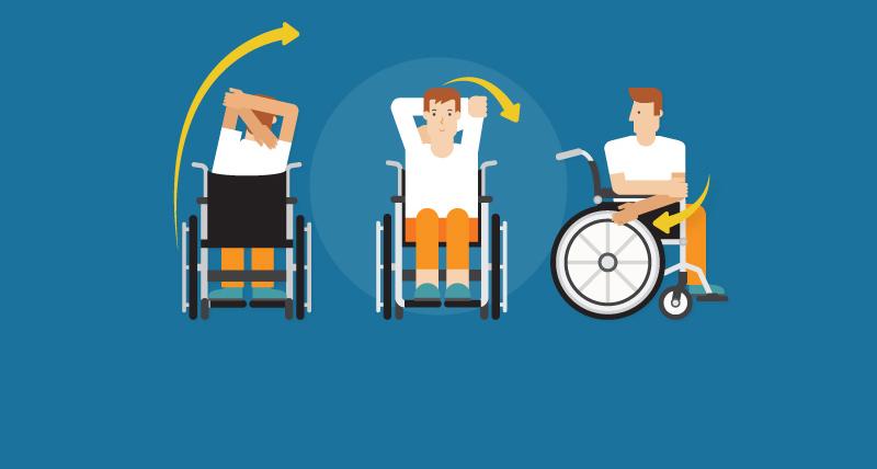 การออกกำลังกายสำหรับผู้ใช้รถเข็น รถเข็นไฟฟ้า รถเข็นไฟฟ้าพับได้